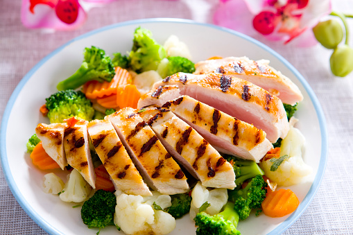 Grilled Chicken Breast「chicken meal」:スマホ壁紙(17)