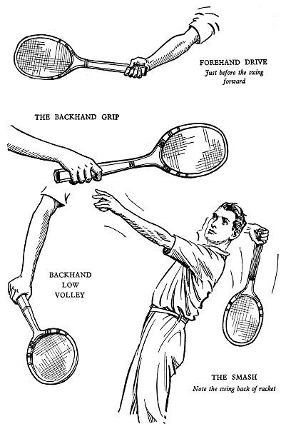 Sport「'The Making of a Lawn-Tennis Player', 1937」:写真・画像(14)[壁紙.com]