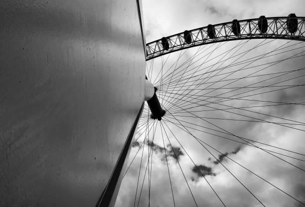 The London Eye Millennium Wheel, London, UK:ニュース(壁紙.com)