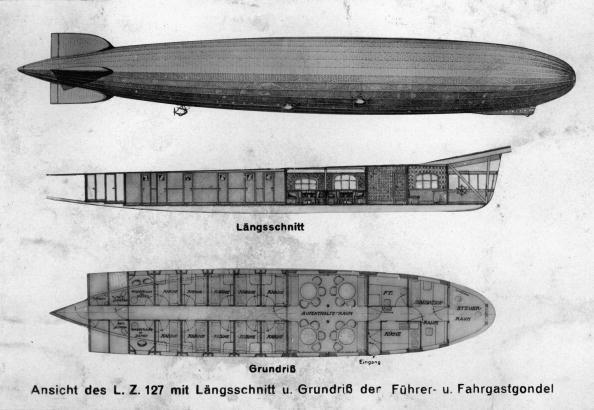 """Cross Section「The view of the longitudinal section and the ground plan o of the airship LZ 127 """"Graf Zeppelin"""", Drawing, 1928」:写真・画像(9)[壁紙.com]"""