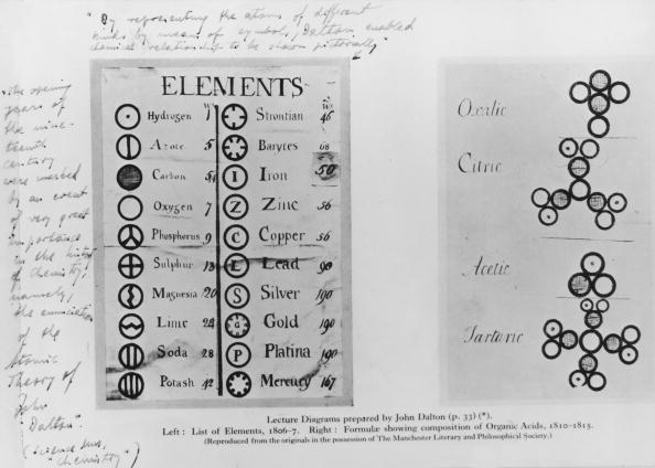 Chemical「Chemical Elements」:写真・画像(5)[壁紙.com]