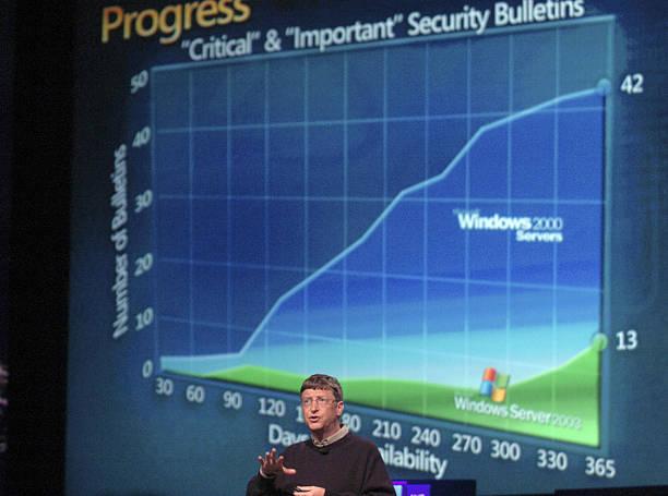 Microsoft Hosts Windows Hardware Engineering Conference:ニュース(壁紙.com)