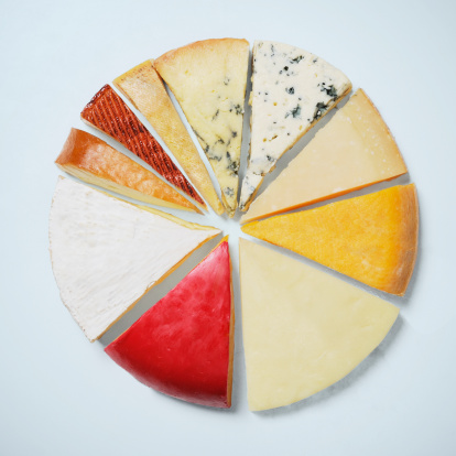 Pie Chart「Various pieces of cheese resembling a pie chat」:スマホ壁紙(11)