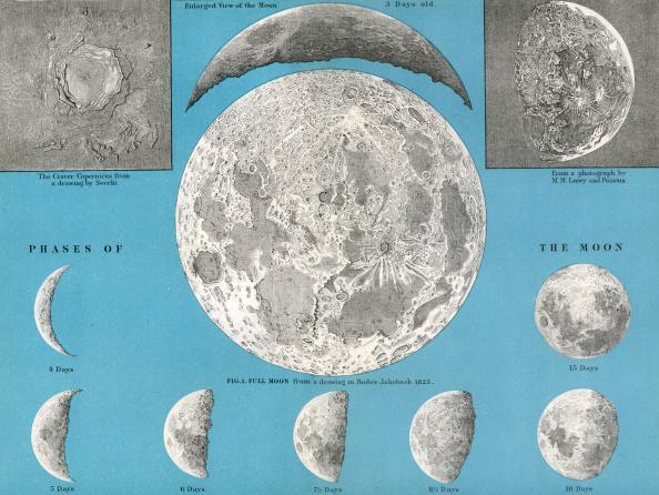 Empty「Phases Of The Moon」:写真・画像(6)[壁紙.com]