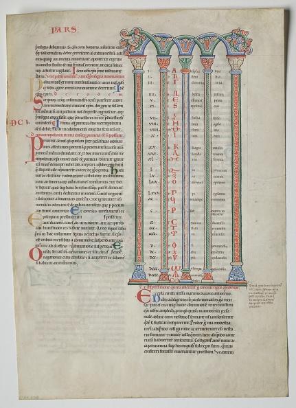 Single Object「Single Leaf From A Decretum By Gratian: Quadruple Arcade With Concordance...」:写真・画像(14)[壁紙.com]