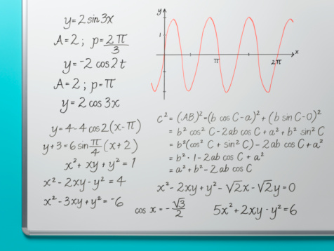 Number「Graph and equations covering whiteboard」:スマホ壁紙(9)