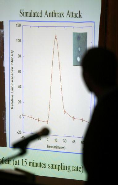 Smoke Detector「Anthrax Detector Unveiled In Los Angeles」:写真・画像(16)[壁紙.com]
