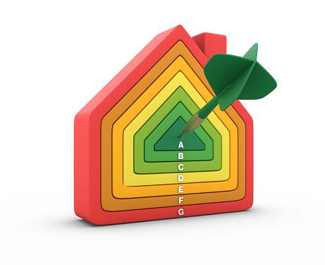 Efficiency「House Energy Efficiency Diagram」:スマホ壁紙(0)