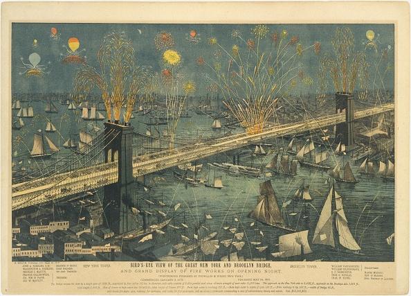 Passenger Craft「Birds-Eye View Of The Great New York And Brooklyn Bridge,」:写真・画像(11)[壁紙.com]