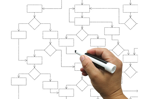 Employment And Labor「Decision flow chart solution process diagram」:スマホ壁紙(8)
