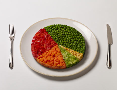 Plate「Pie chart made of vegetables」:スマホ壁紙(11)