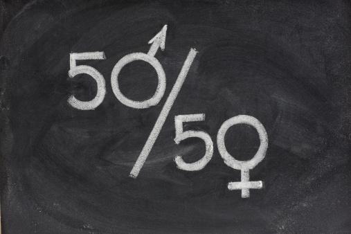 Women's Rights「gender equal opportunity or representation」:スマホ壁紙(11)