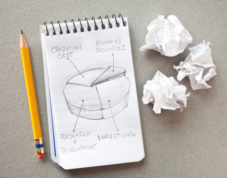 Handwriting「Business ideas on a notepad」:スマホ壁紙(0)