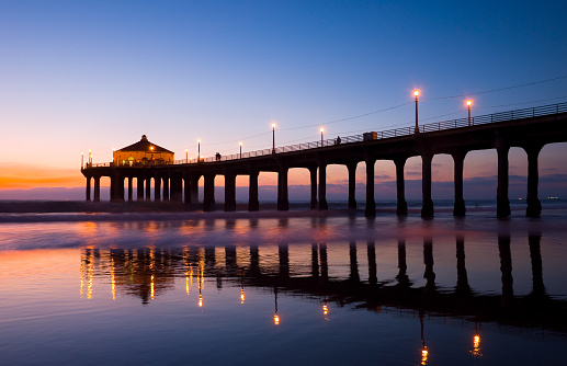 Manhattan Beach「Manhattan Beach Pier at dusk」:スマホ壁紙(10)
