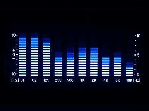 Music「Graphic equalizer LED lights」:スマホ壁紙(7)