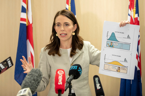 Auckland「Prime Minister Jacinda Ardern Holds Press Conference On Coronavirus Response」:写真・画像(15)[壁紙.com]