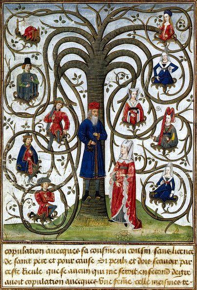 "Tree「Genealogy - family tree : the consanguinity tree, illumination by Guillaume Vrelant from Jean Boutillier's book ""Somme rurale"" in 1469」:写真・画像(0)[壁紙.com]"