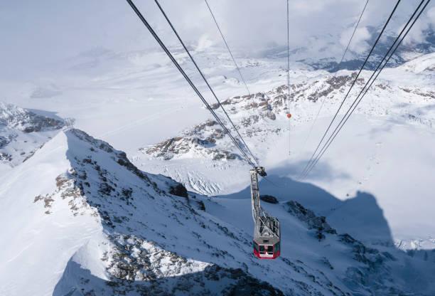 Matterhorn Glacier Paradise cable car (Klein Matterhorn, Switzerland):スマホ壁紙(壁紙.com)