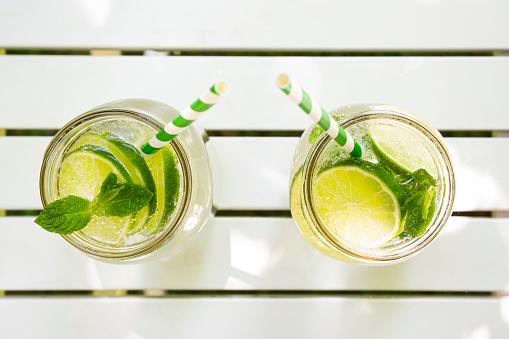 Mint Leaf - Culinary「Two glasses of lime-mint lemonade」:スマホ壁紙(6)