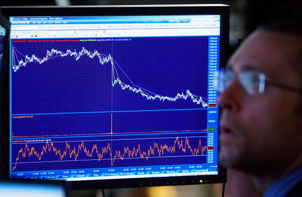 Dow Jones Industrial Average「Dow Drops Below 7000 For First Time In 12 Years」:写真・画像(13)[壁紙.com]