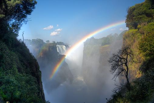 Victoria's Secret「Rainbow over Victoria Falls」:スマホ壁紙(0)