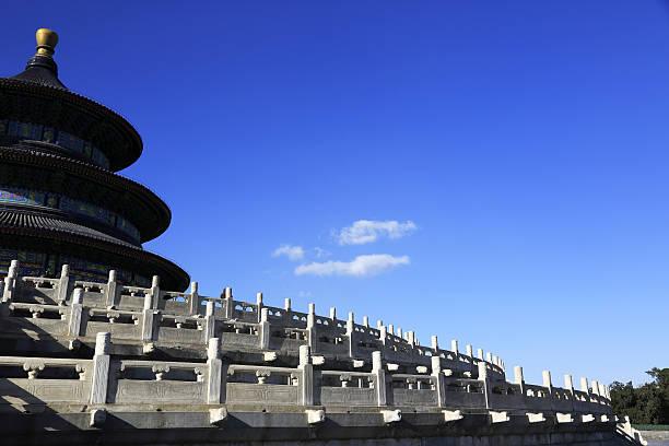 Hall of Prayer for Good Harvests:スマホ壁紙(壁紙.com)