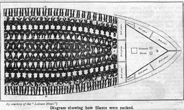 Ship「Slave Transport」:写真・画像(2)[壁紙.com]