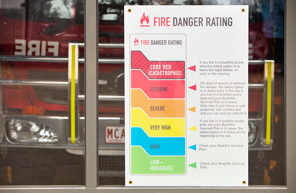 Danger「Fire danger level signs near Kinglake, one of the worst affected communities of the catastrophic 2009 Australian Bush Fires in the state of Victoria. Over 130 people were killed and many more left injured and traumatised. The fires were as a result of a」:写真・画像(16)[壁紙.com]