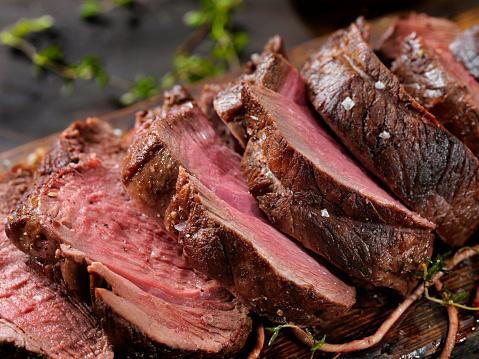 Sirloin Steak「Venison, Elk Sirloin Tip Roast」:スマホ壁紙(8)
