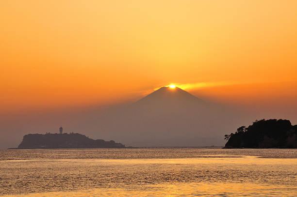 夕日の富士山のまとめ:2009年09月01日(壁紙.com)