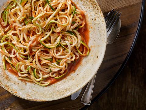 Tomato Sauce「Spiraled Zucchini Noodles in Tomato Sauce」:スマホ壁紙(11)