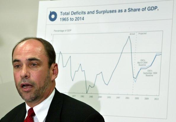 Budget「Congressional Budget Office Updates Summer Economic Outlook」:写真・画像(13)[壁紙.com]