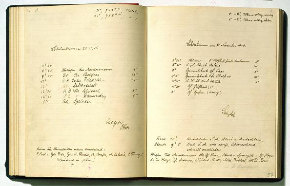 Diary「Emperor Franz Joseph I'S Death」:写真・画像(14)[壁紙.com]