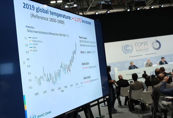 Madrid「UNFCCC COP25 Climate Conference Begins In Madrid」:写真・画像(0)[壁紙.com]