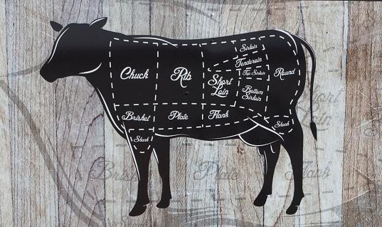 Cattle「Butcher's diagram of cuts of beef」:スマホ壁紙(14)