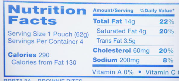 Allergy「New Food Label Requirements Listing Trans Fat and Allergens Take Effect」:写真・画像(18)[壁紙.com]