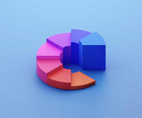 Finance and Economy「Multicolored donut/pie chart forming steps」:スマホ壁紙(2)