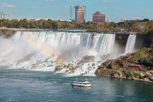 American Falls「Niagara Falls」:スマホ壁紙(18)