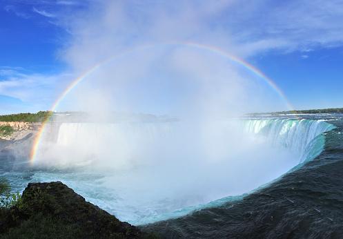 虹「ナイアガラの滝と二重の虹」:スマホ壁紙(7)