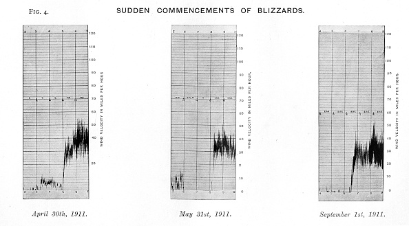 Ski Pole「Sudden Commencements Of Blizzards April 30Th」:写真・画像(5)[壁紙.com]