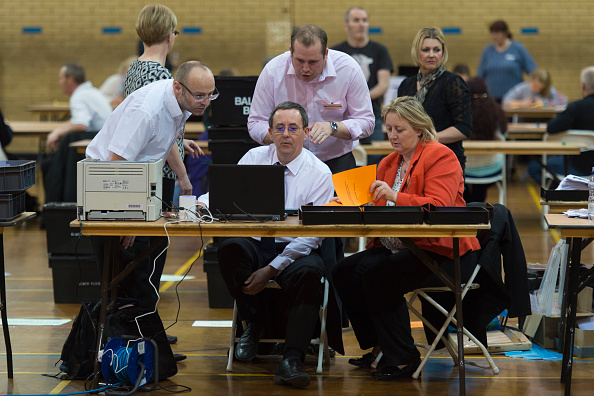 Wireless Technology「Cardiff Council Election Count And Declaration」:写真・画像(8)[壁紙.com]