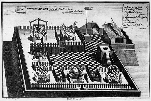 17th Century「Peking Observatory」:写真・画像(15)[壁紙.com]