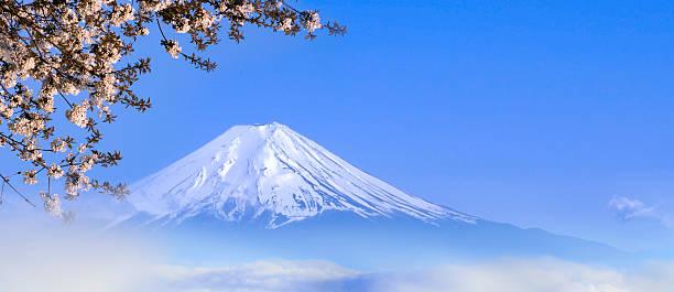 絵のような富士山の風景のまとめ:2007年03月28日(壁紙.com)