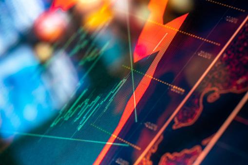 Uncertainty「Financial Market Charts」:スマホ壁紙(17)