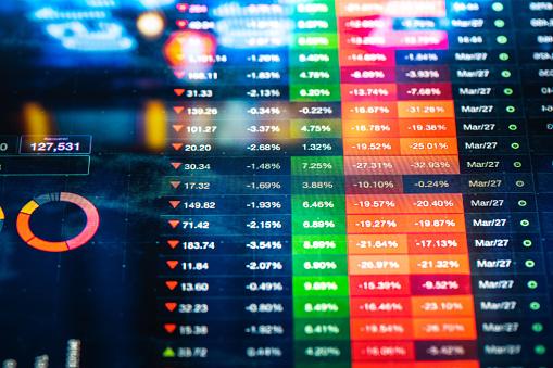 Uncertainty「Financial Market Charts」:スマホ壁紙(12)