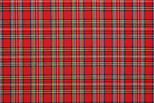 gingham pattern fabric:スマホ壁紙(壁紙.com)