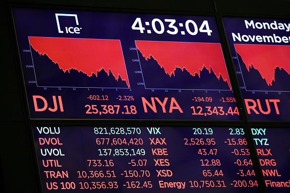 Drew Angerer「Dow Plunges Over 600 Points On Technology Sector Fears」:写真・画像(11)[壁紙.com]