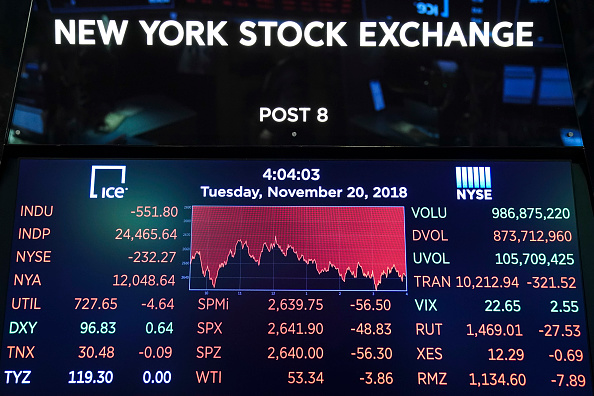 Drew Angerer「Dow Plunges Over 600 Points As Tech Sector Continues To Rattle Markets」:写真・画像(19)[壁紙.com]