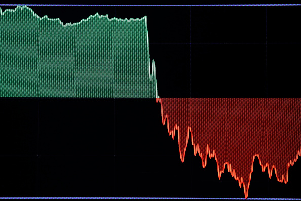 Dow Jones Industrial Average「Dow Drops Precipitously After Trump Announces New China Tariffs」:写真・画像(5)[壁紙.com]