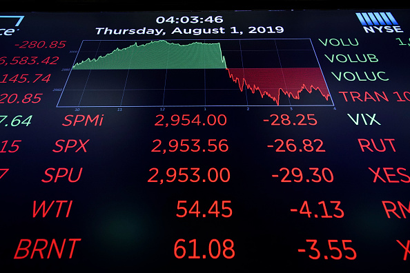 Trading「Dow Drops Precipitously After Trump Announces New China Tariffs」:写真・画像(6)[壁紙.com]
